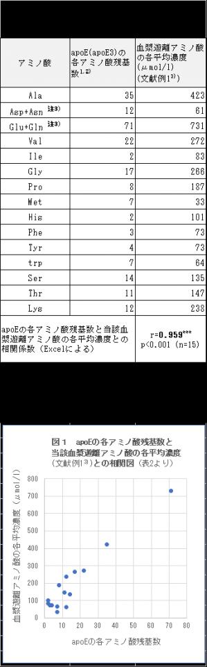 Table-2figure-1_1